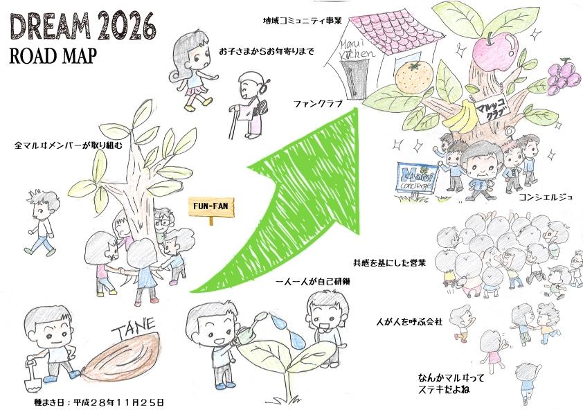 DREAM2026のイメージ図